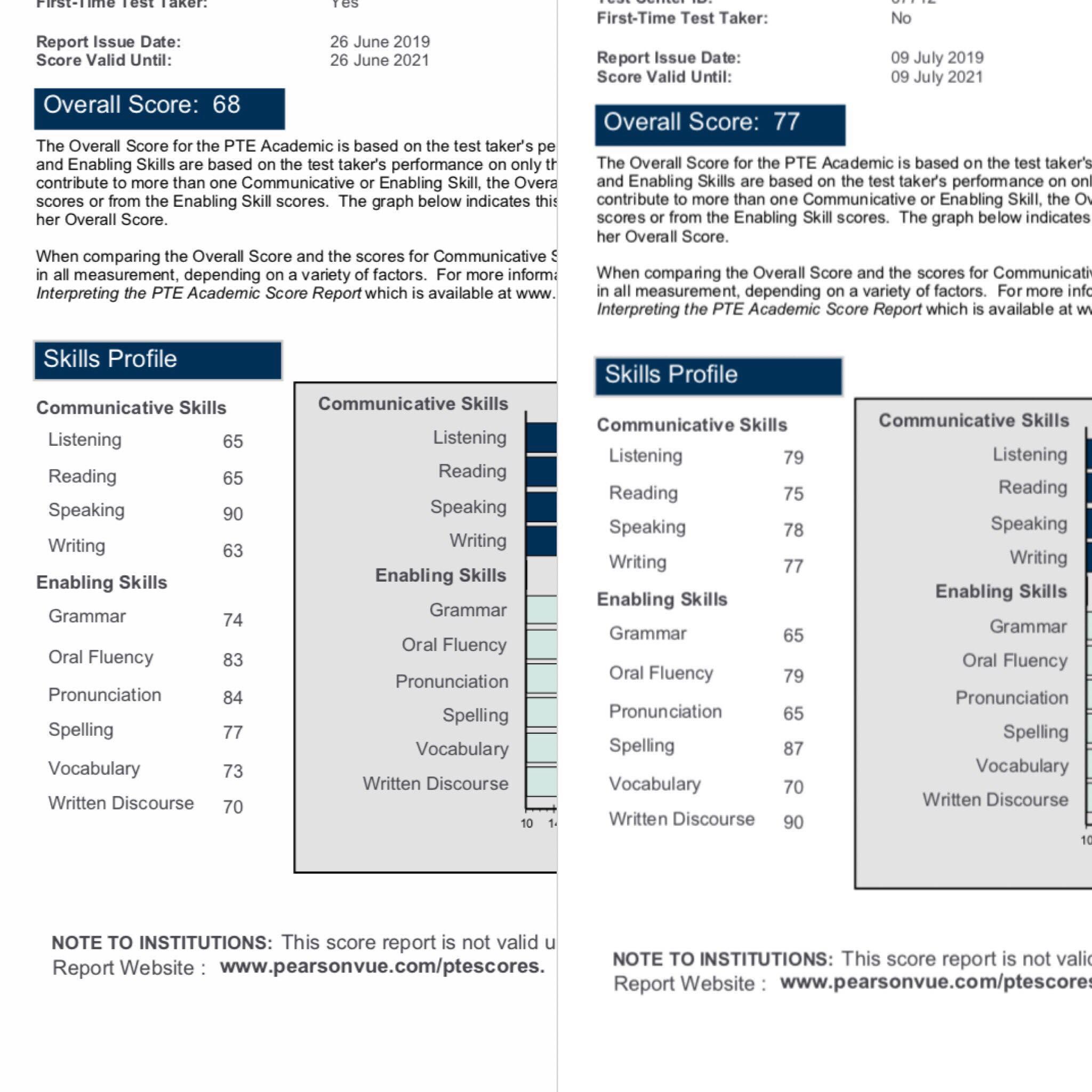 PTE一对一辅导- 澳洲校园- 新闻,招聘,汽车,二手,租房,交友,宠物