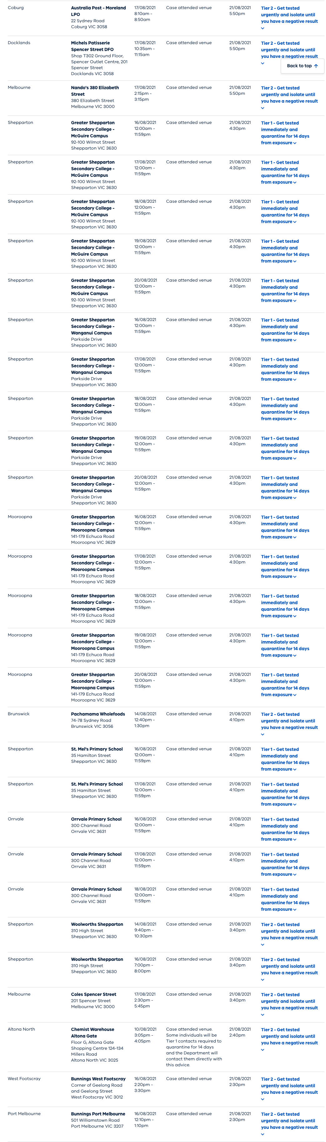 www.coronavirus.vic.gov.au_exposure-sites (29).png