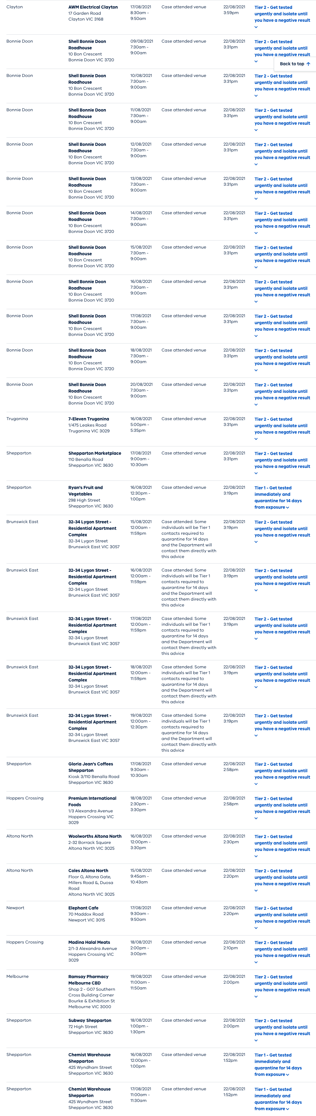 www.coronavirus.vic.gov.au_exposure-sites (33).png
