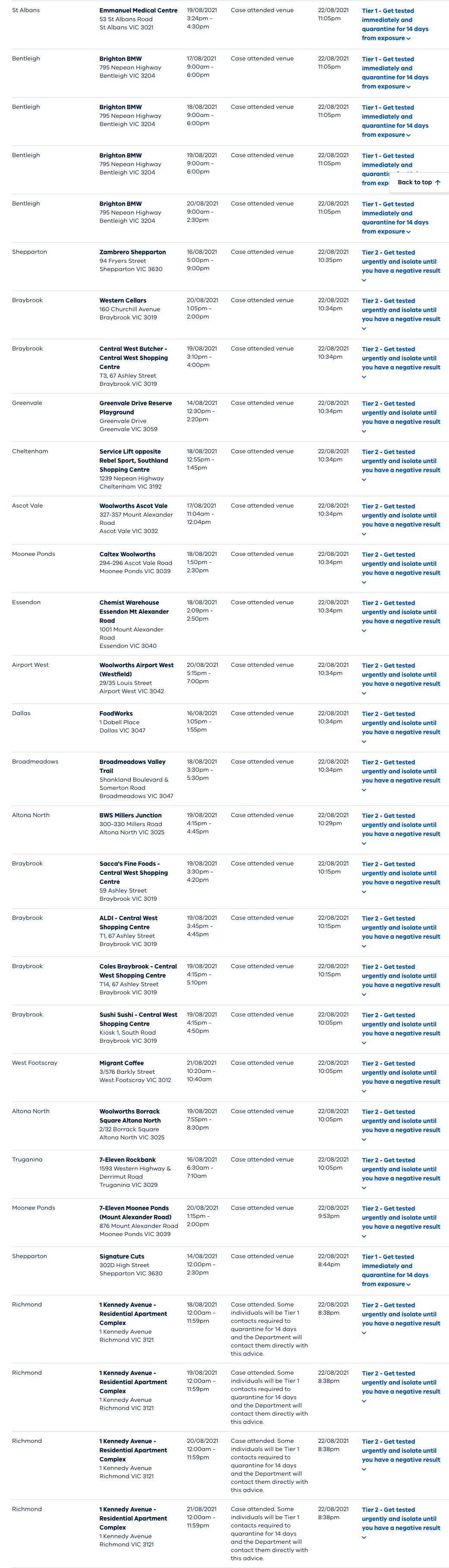 www.coronavirus.vic.gov.au_exposure-sites (36).png