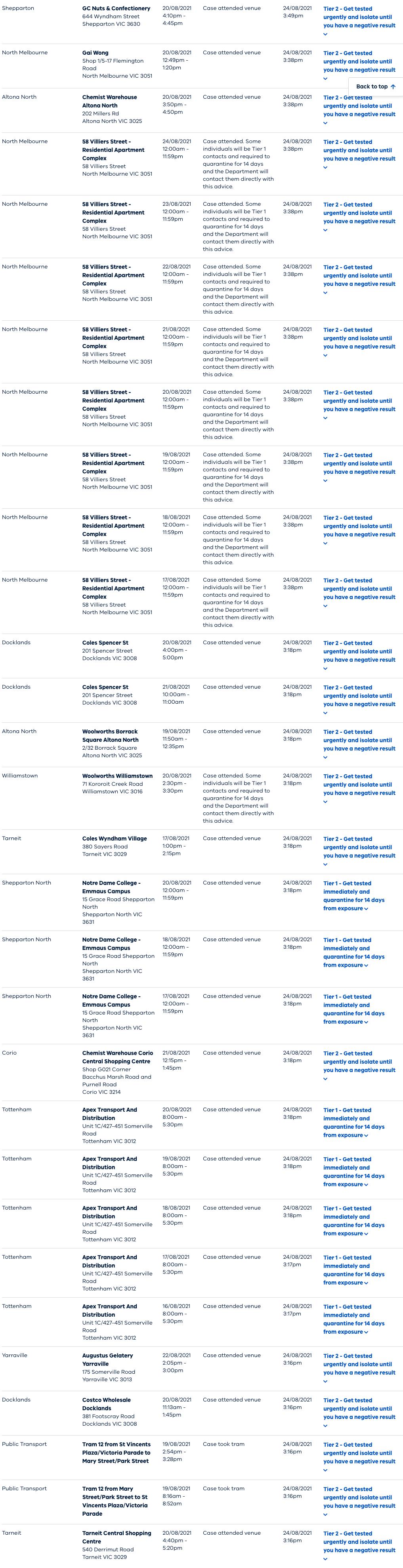 www.coronavirus.vic.gov.au_exposure-sites (2).png