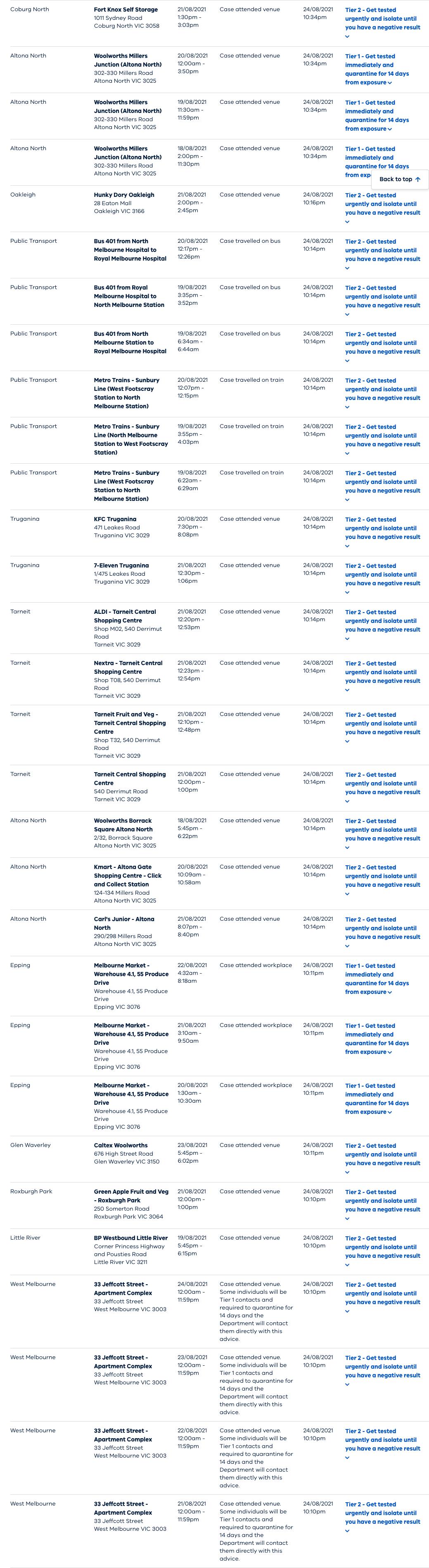 www.coronavirus.vic.gov.au_exposure-sites (5).png