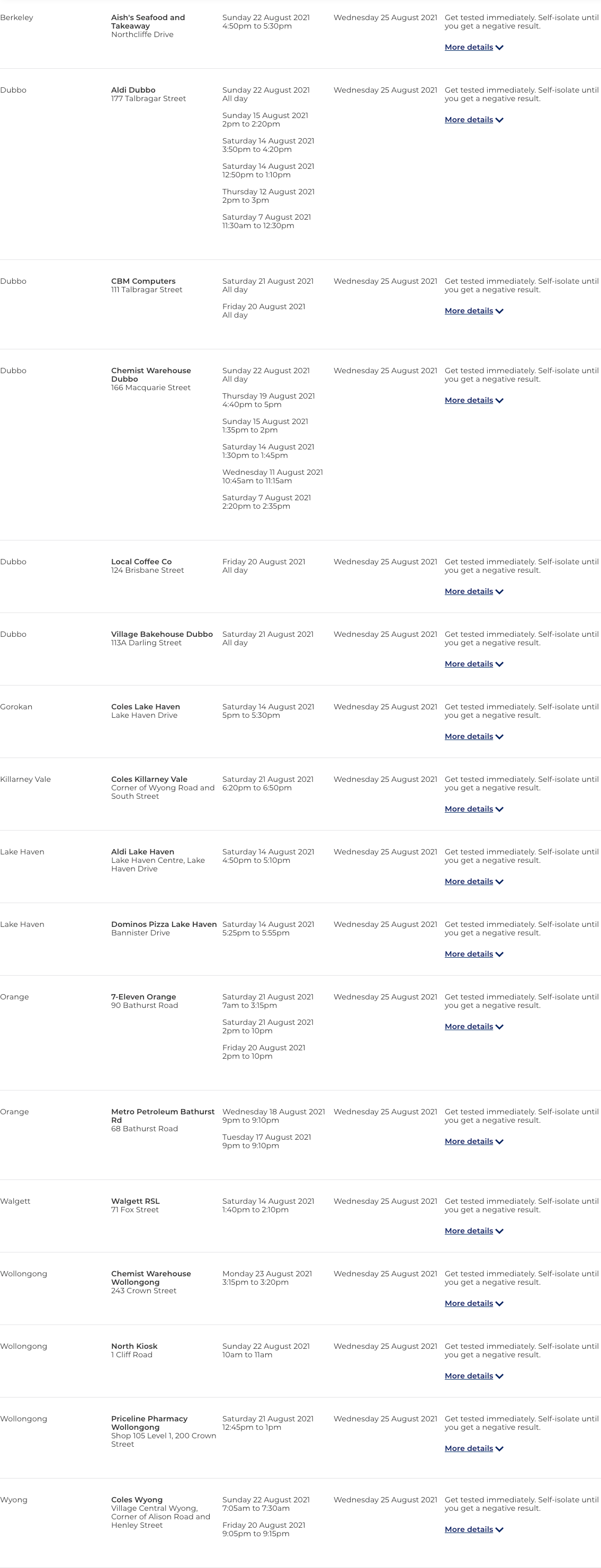 www.nsw.gov.au_covid-19_nsw-covid-19-case-locations_case-locations (5).png