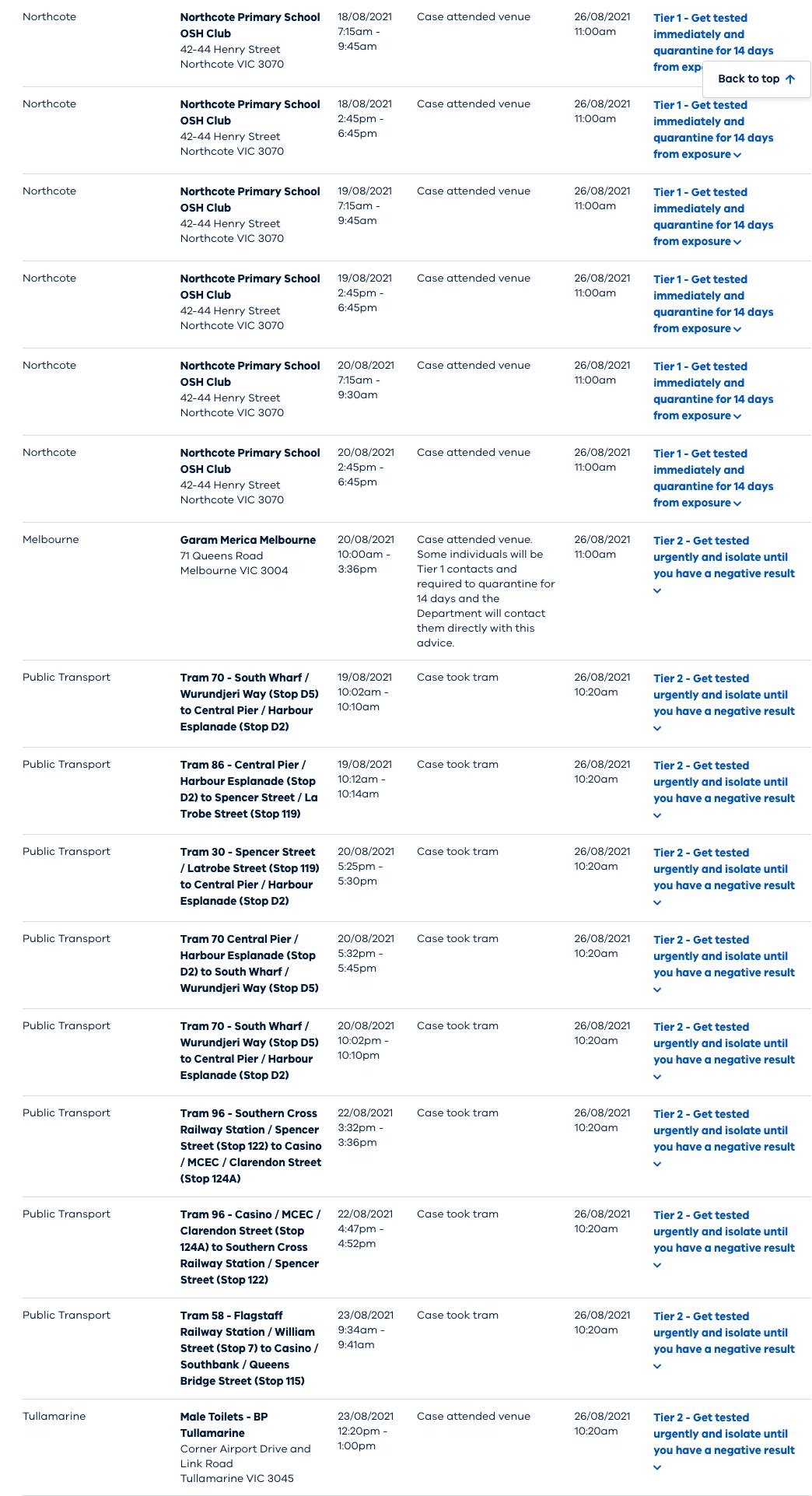 www.coronavirus.vic.gov.au_exposure-sites (11).png