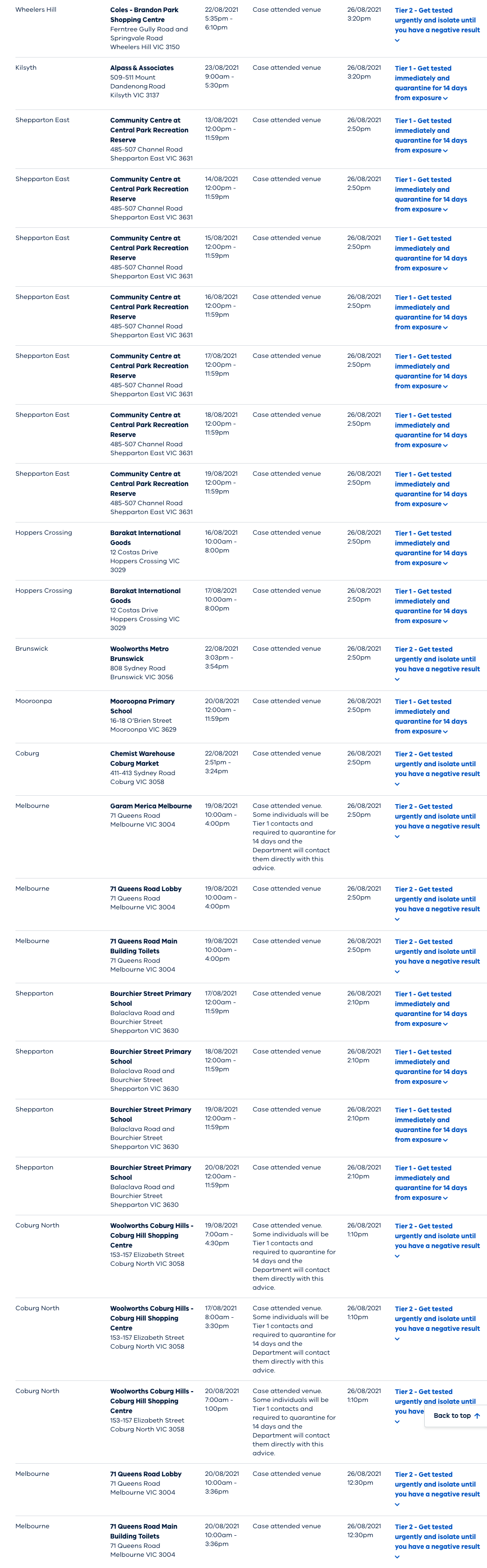 www.coronavirus.vic.gov.au_exposure-sites (12).png