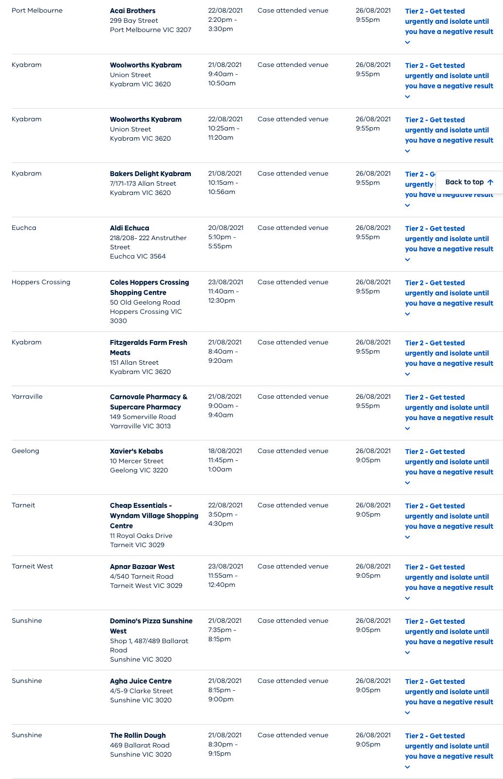 www.coronavirus.vic.gov.au_exposure-sites (14)的副本.png