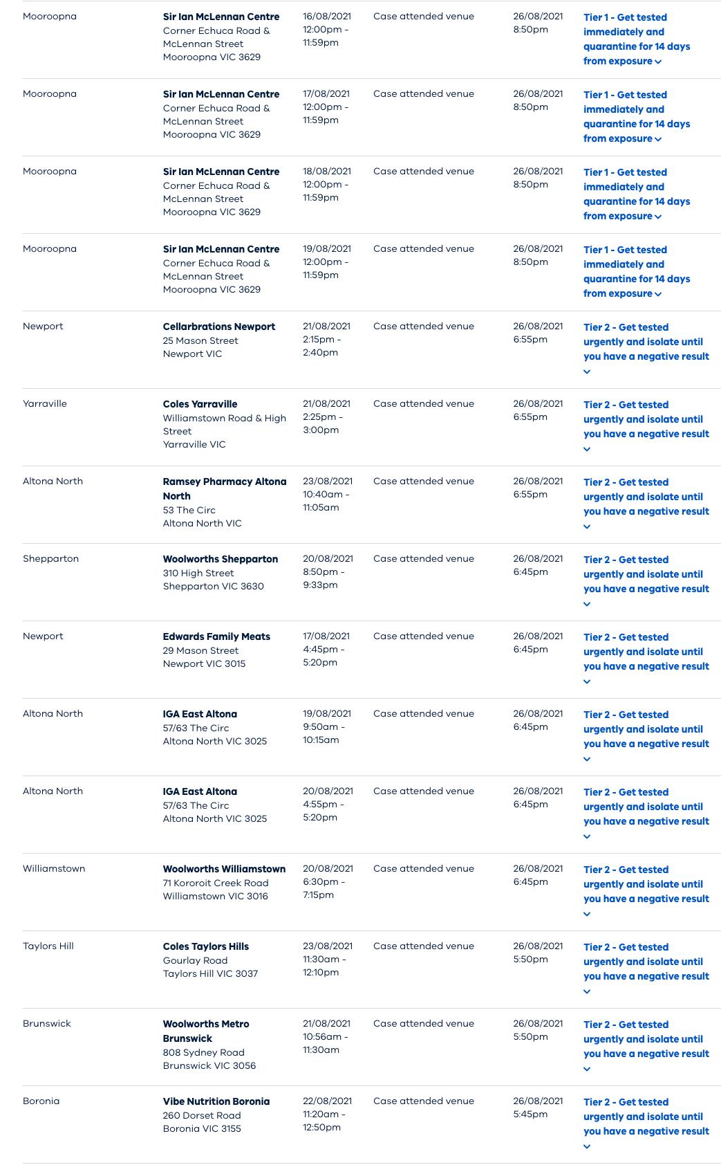 www.coronavirus.vic.gov.au_exposure-sites (13)的副本.png