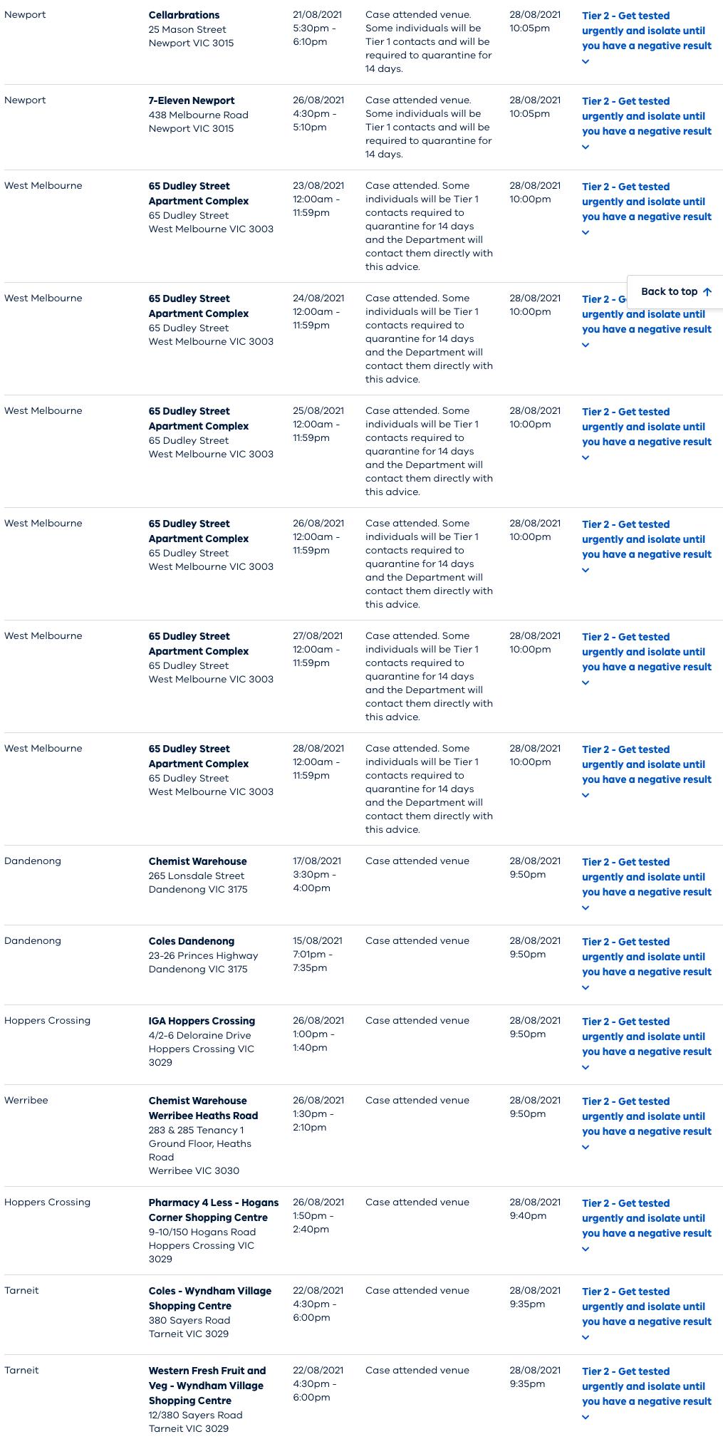 www.coronavirus.vic.gov.au_exposure-sites (17)的副本.png