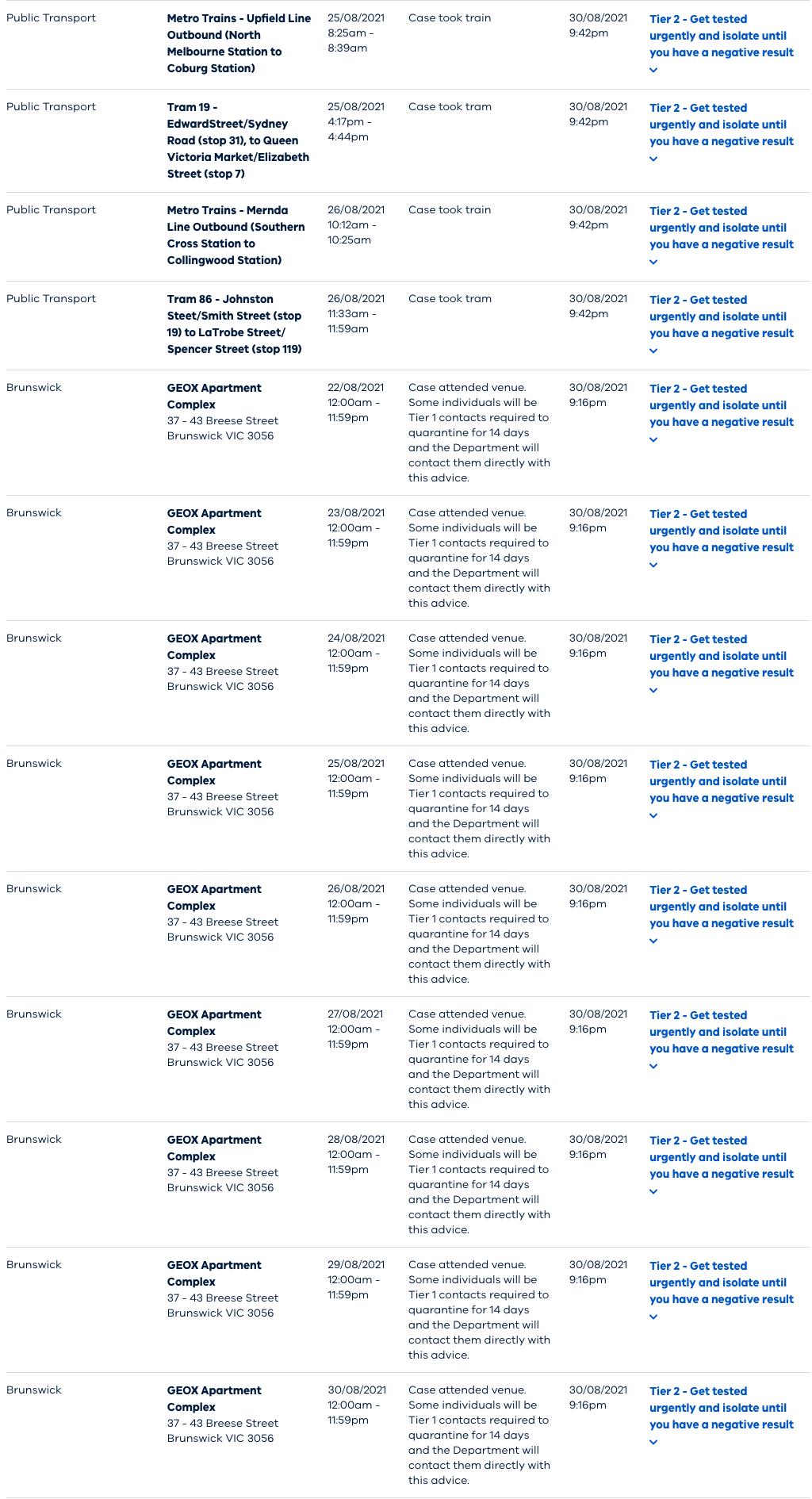 www.coronavirus.vic.gov.au_exposure-sites (25).png