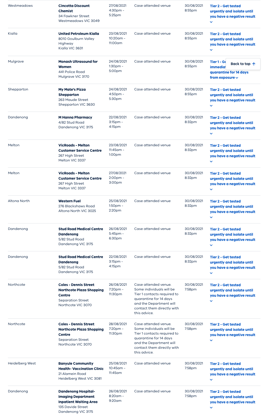 www.coronavirus.vic.gov.au_exposure-sites (24)的副本.png
