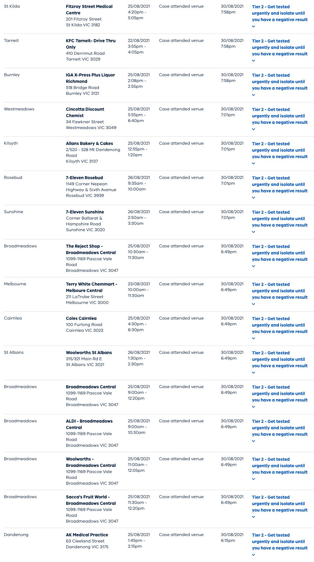 www.coronavirus.vic.gov.au_exposure-sites (24).png