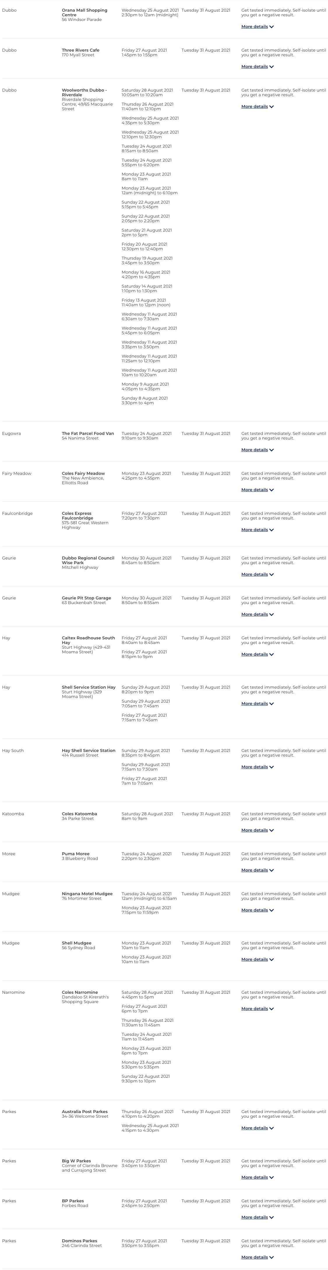 www.nsw.gov.au_covid-19_nsw-covid-19-case-locations_case-locations (11).png