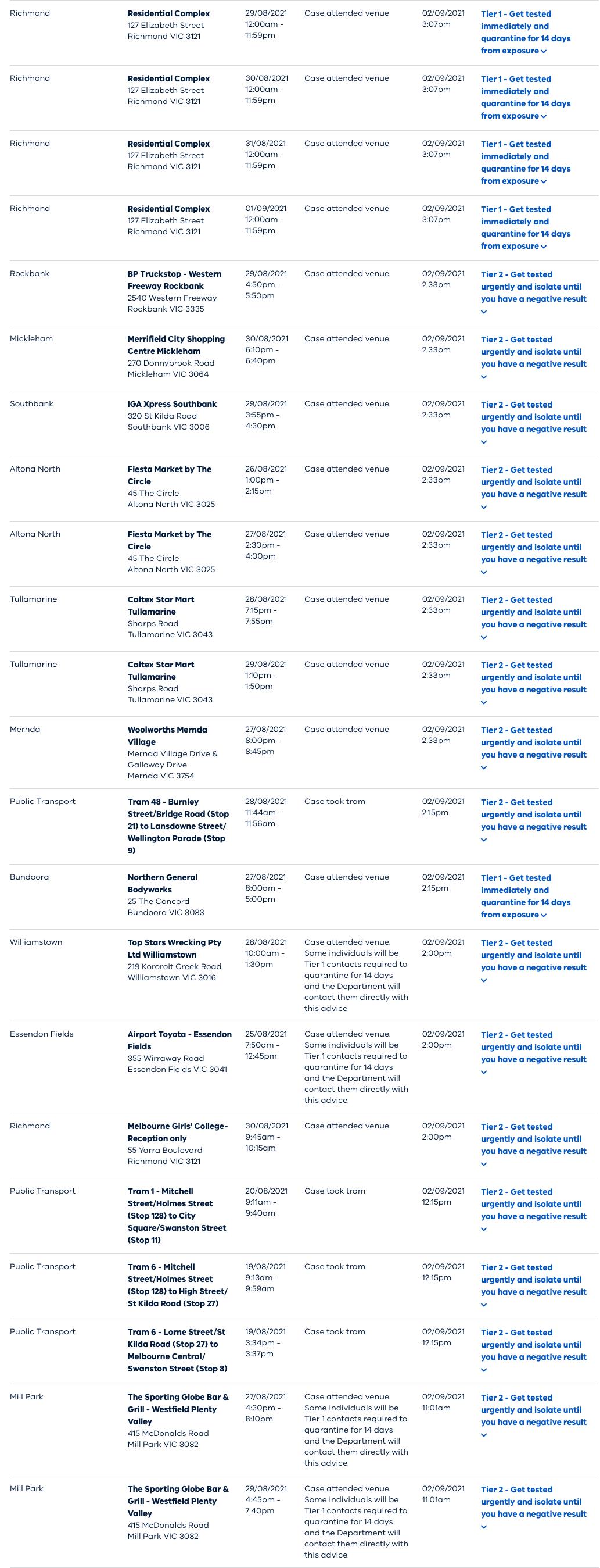 www.coronavirus.vic.gov.au_exposure-sites (31).png