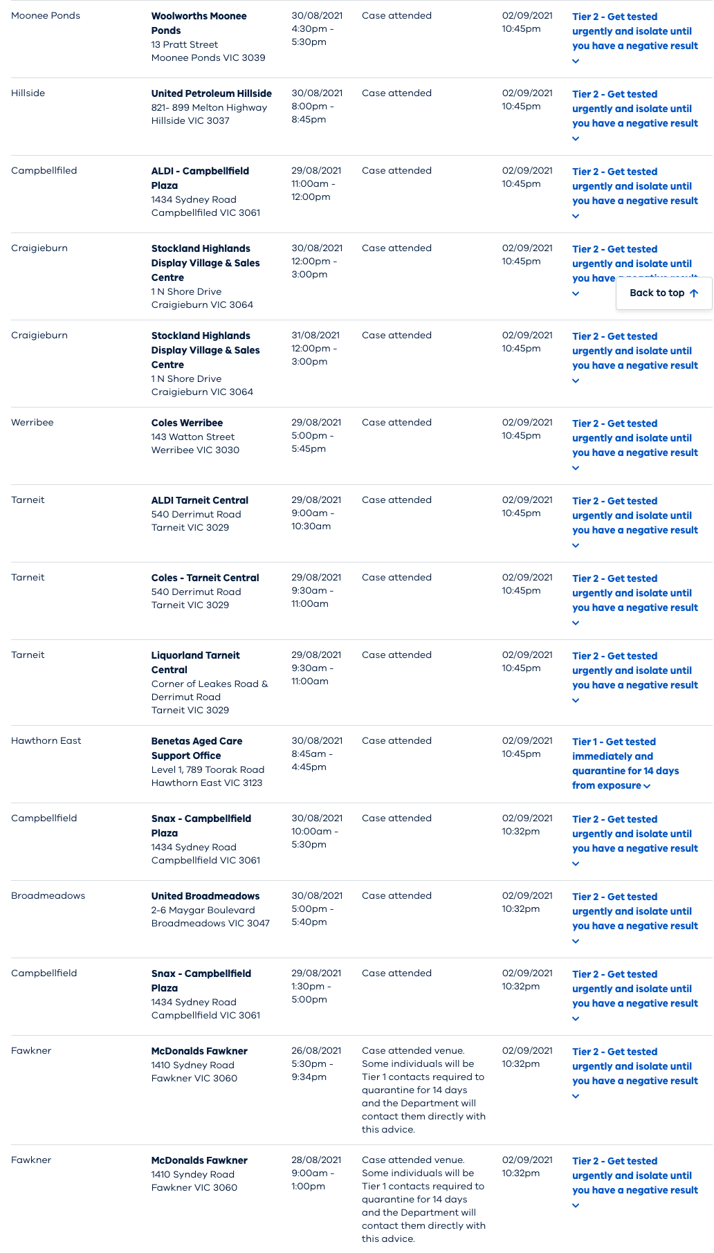 www.coronavirus.vic.gov.au_exposure-sites (35)的副本.png
