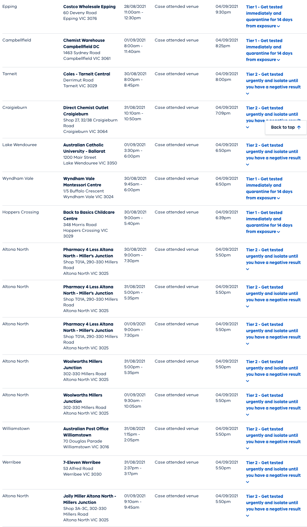 www.coronavirus.vic.gov.au_case-alerts%E2%80%93public-exposure-sites (5)的副本.png
