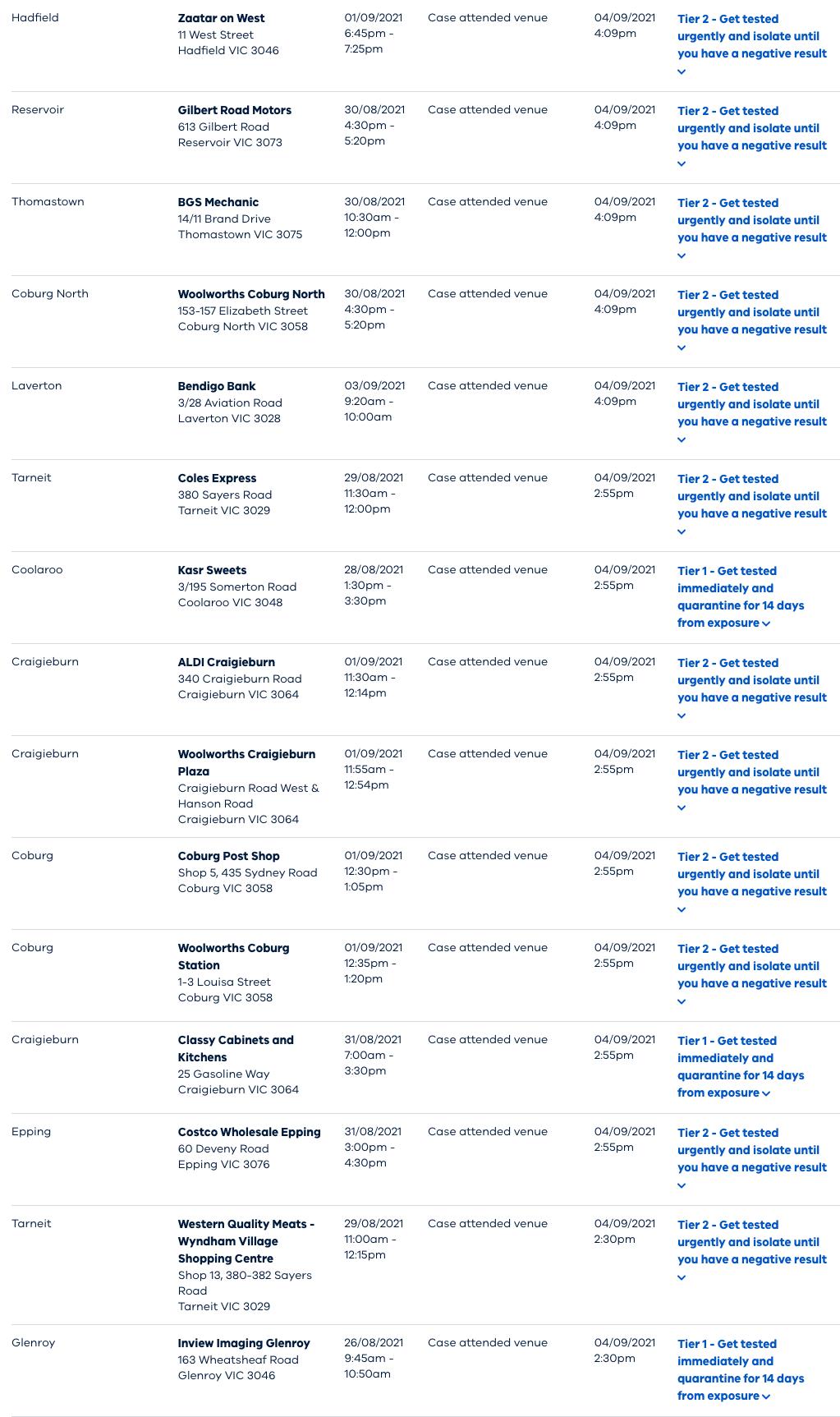 www.coronavirus.vic.gov.au_case-alerts%E2%80%93public-exposure-sites (5).png