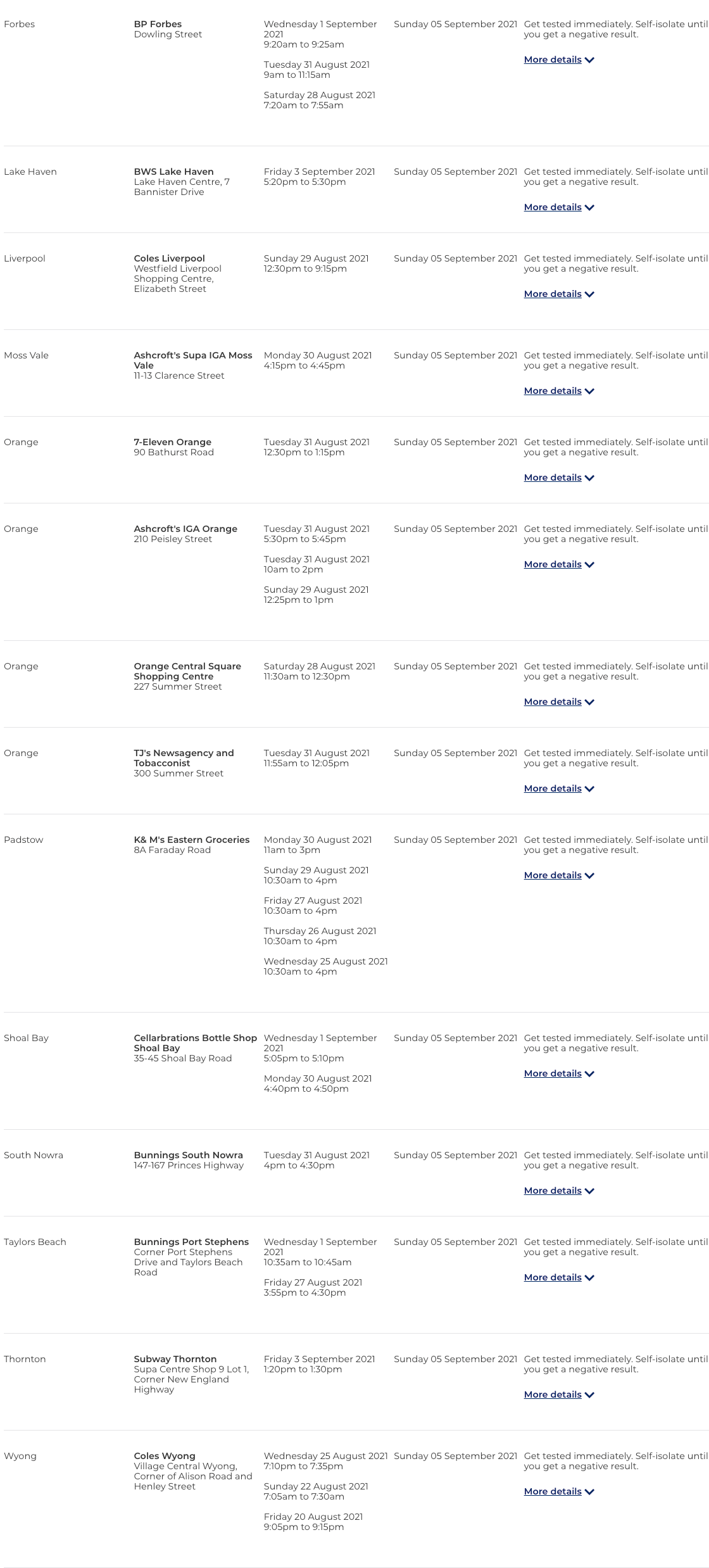 www.nsw.gov.au_covid-19_nsw-covid-19-case-locations_case-locations (13).png