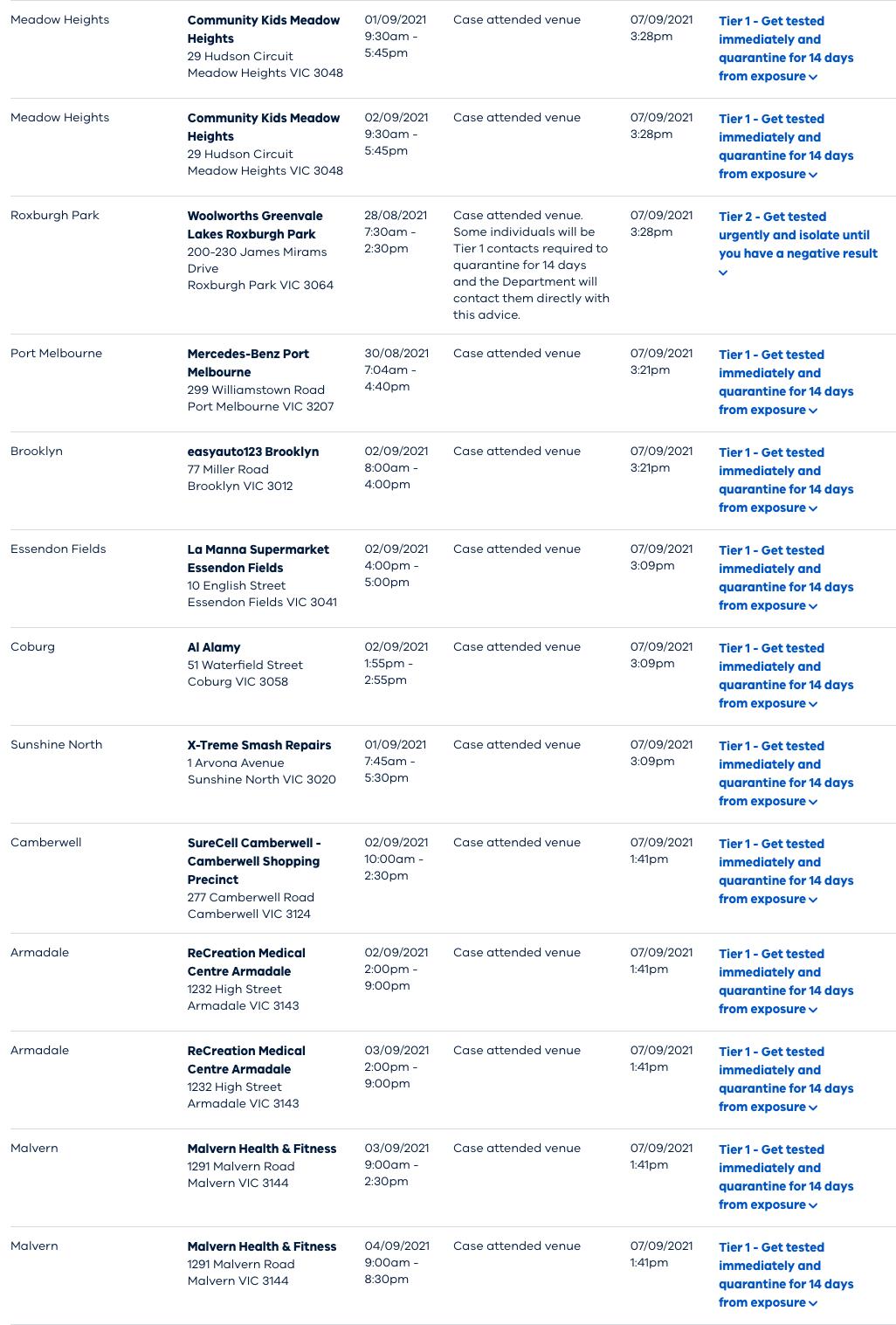 www.coronavirus.vic.gov.au_case-alerts%E2%80%93public-exposure-sites (15)的副本.png