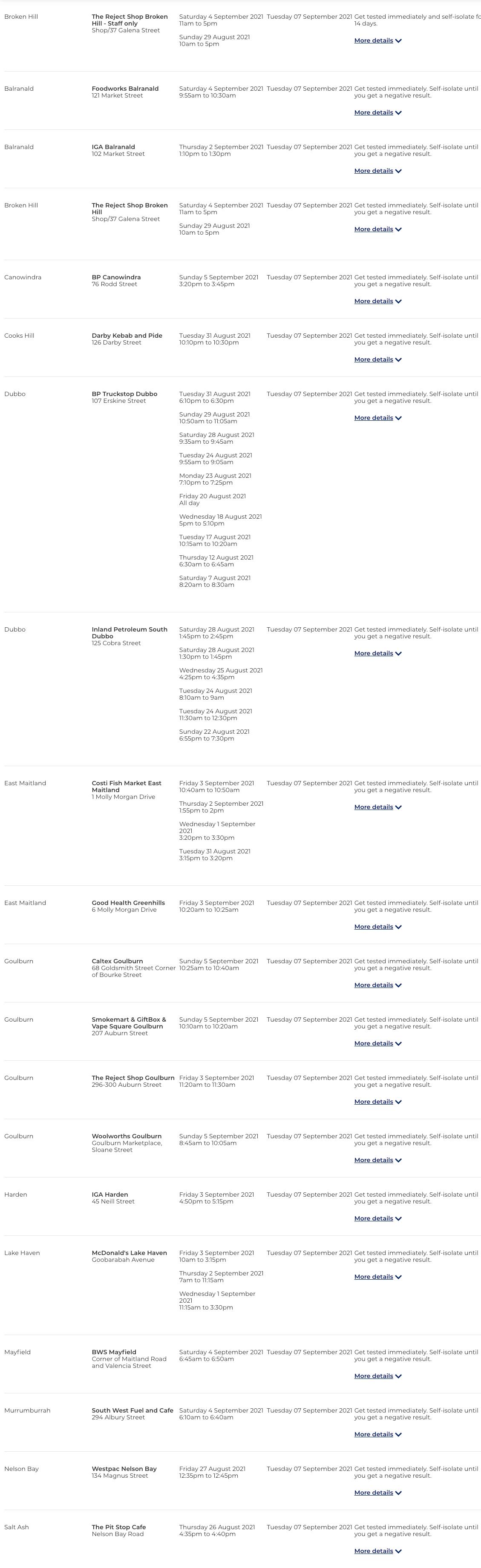 www.nsw.gov.au_covid-19_nsw-covid-19-case-locations_case-locations (16).png