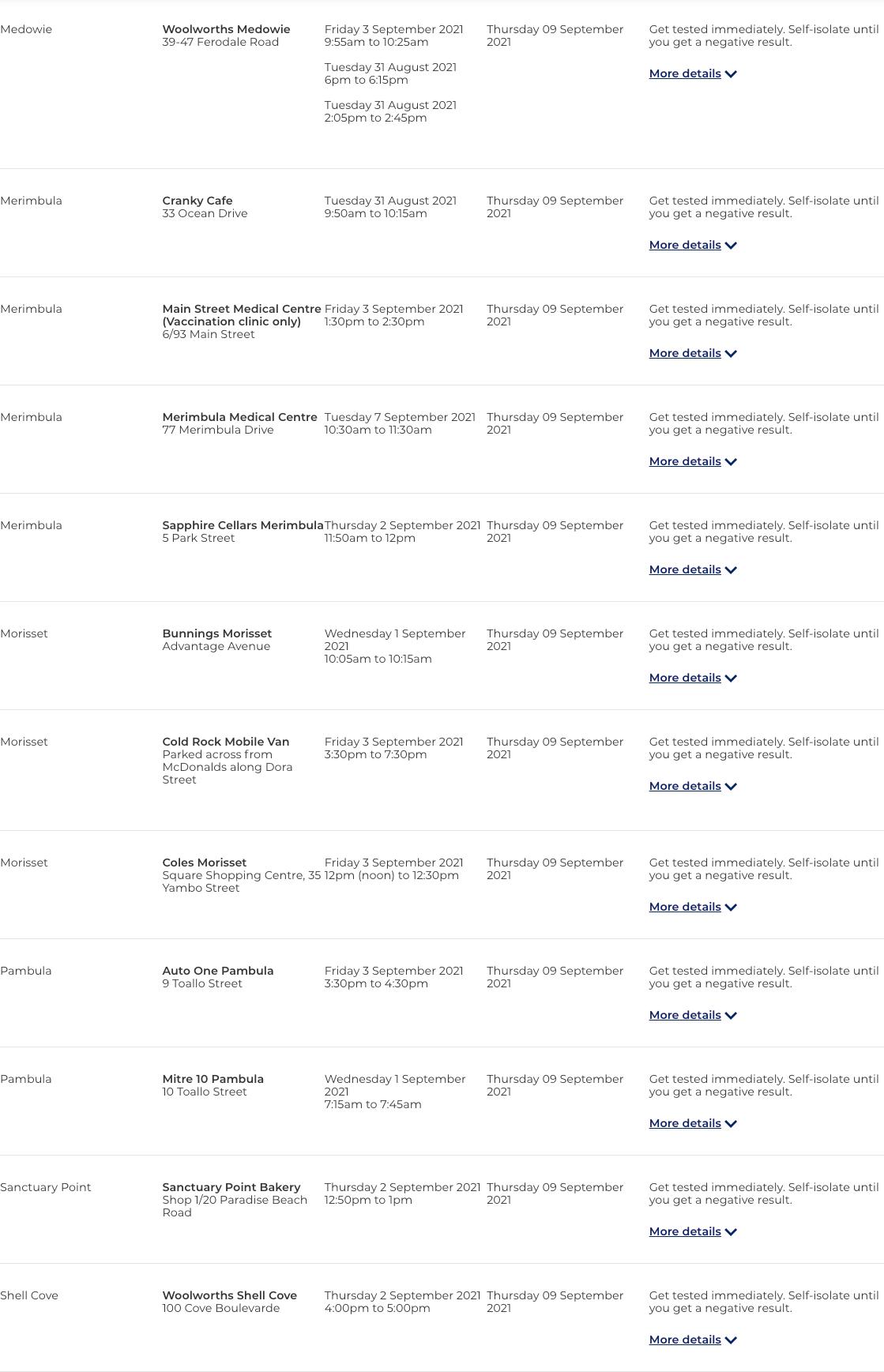 www.nsw.gov.au_covid-19_nsw-covid-19-case-locations_case-locations (20)的副本.png