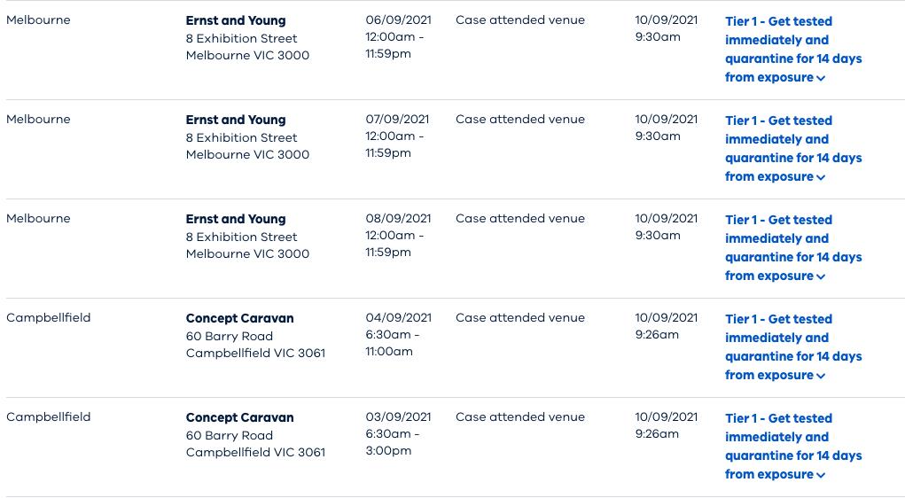 www.coronavirus.vic.gov.au_case-alerts-public-exposure-sites (7).png