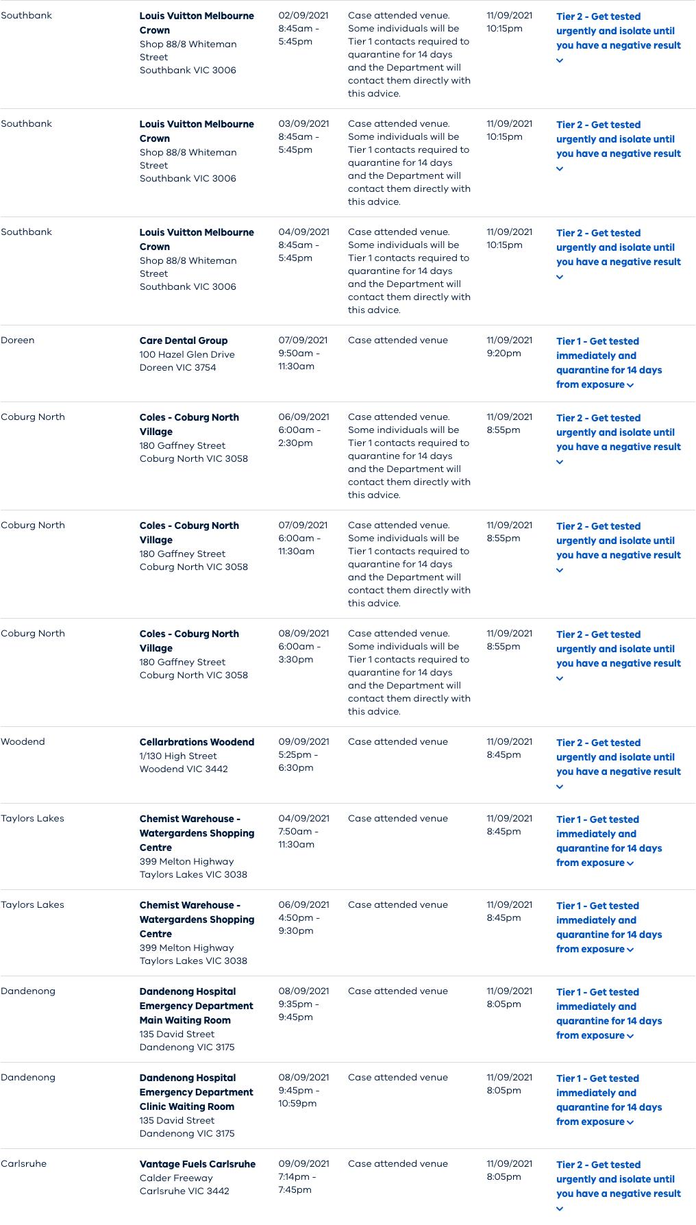 www.coronavirus.vic.gov.au_case-alerts-public-exposure-sites (10)的副本.png