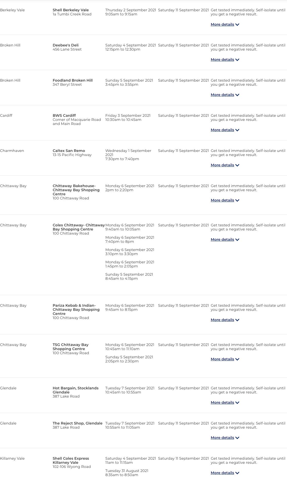 www.nsw.gov.au_covid-19_nsw-covid-19-case-locations_case-locations (25)的副本.png
