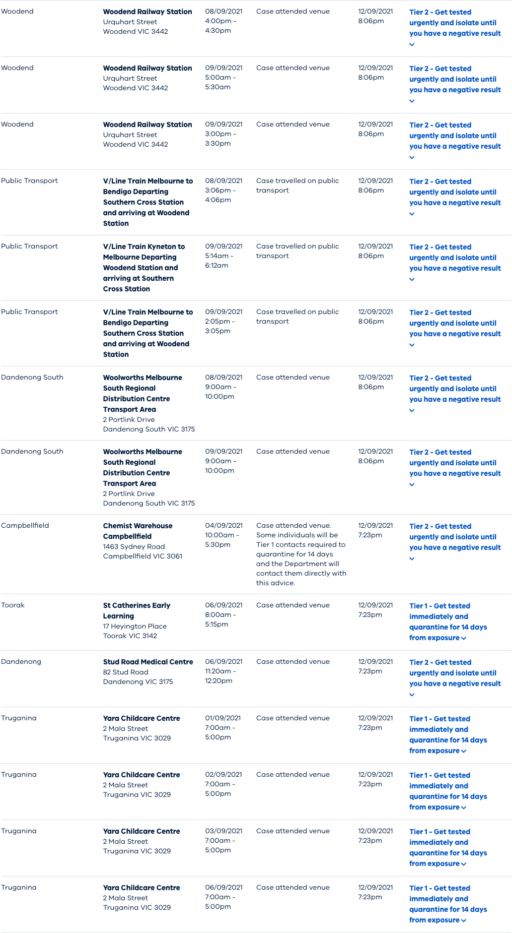 www.coronavirus.vic.gov.au_case-alerts-public-exposure-sites (14).png