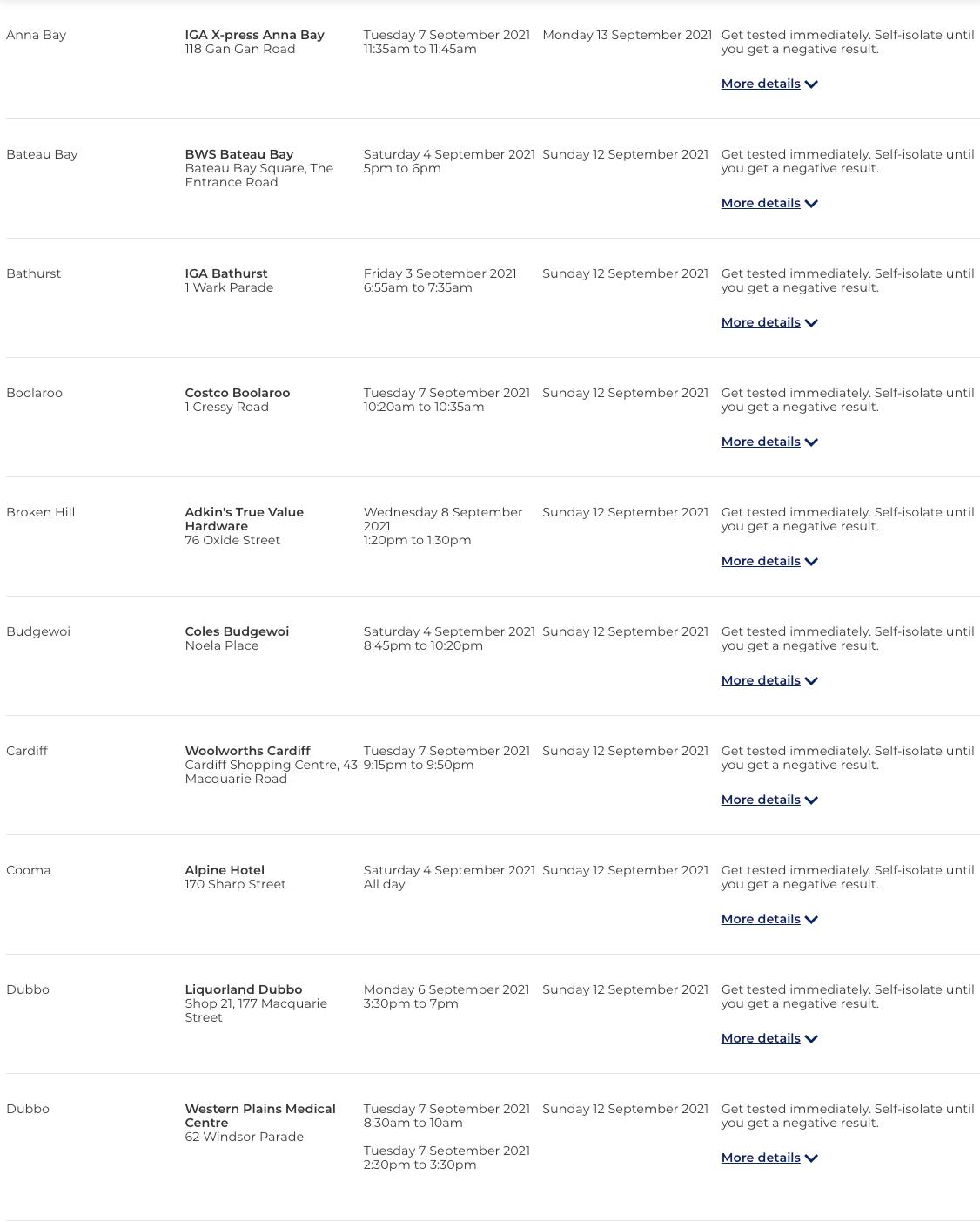 www.nsw.gov.au_covid-19_nsw-covid-19-case-locations_case-locations (28)的副本.png