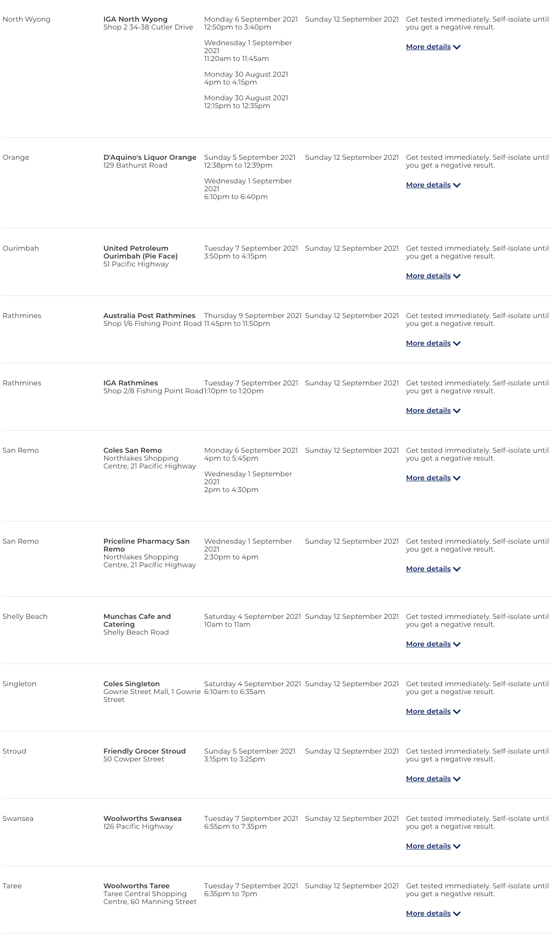 www.nsw.gov.au_covid-19_nsw-covid-19-case-locations_case-locations (27).png