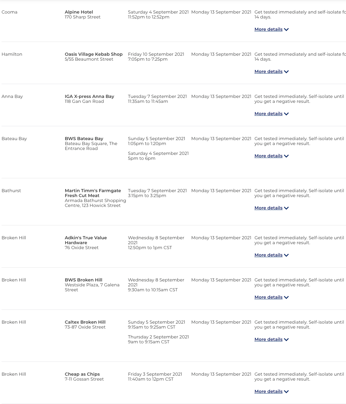 www.nsw.gov.au_covid-19_nsw-covid-19-case-locations_case-locations (31)的副本.png