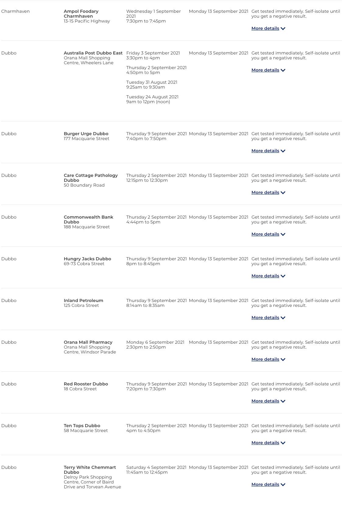 www.nsw.gov.au_covid-19_nsw-covid-19-case-locations_case-locations (30)的副本.png