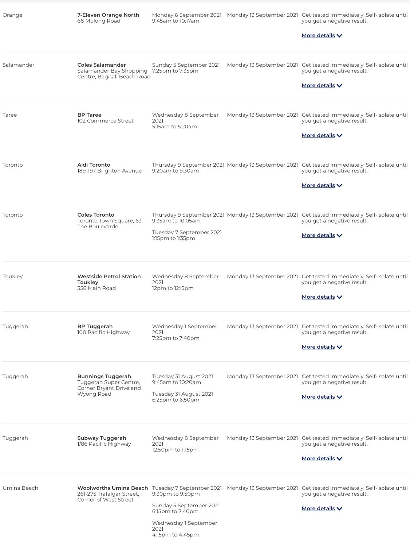 www.nsw.gov.au_covid-19_nsw-covid-19-case-locations_case-locations (29)的副本.png