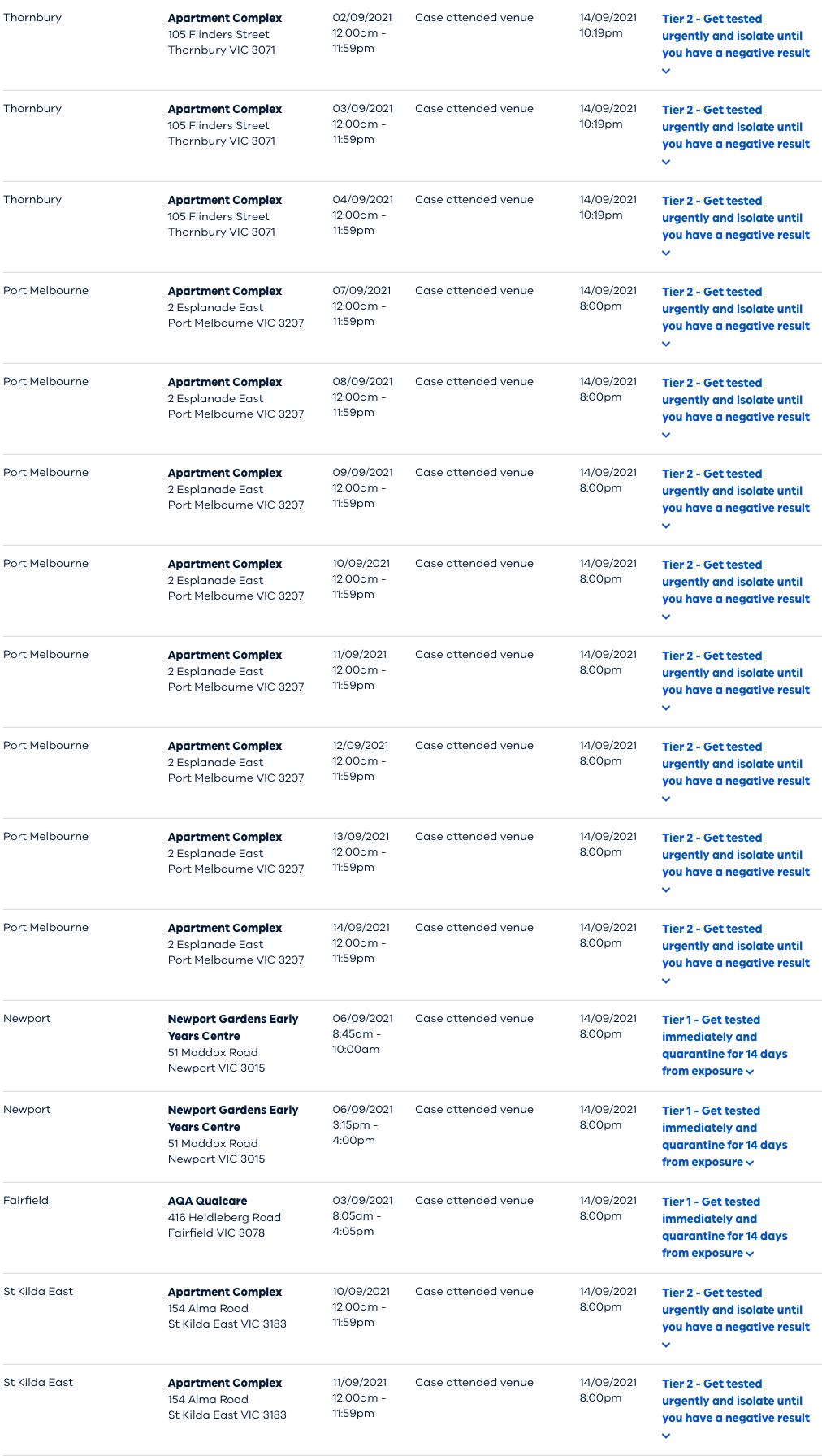 www.coronavirus.vic.gov.au_case-alerts-public-exposure-sites (20)的副本.png