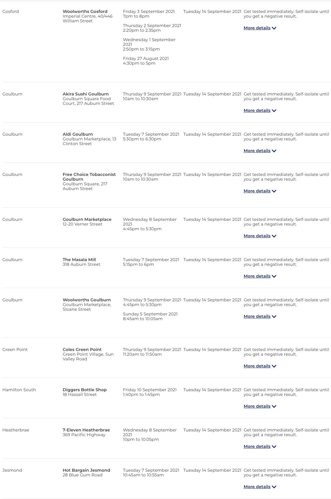 www.nsw.gov.au_covid-19_nsw-covid-19-case-locations_case-locations (34)的副本.png