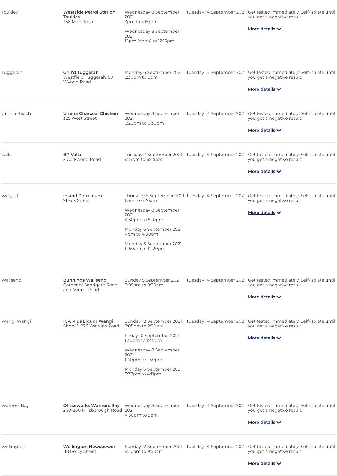 www.nsw.gov.au_covid-19_nsw-covid-19-case-locations_case-locations (33).png