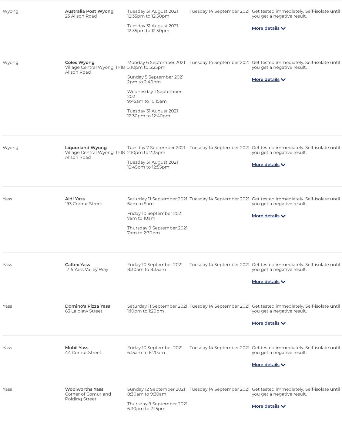 www.nsw.gov.au_covid-19_nsw-covid-19-case-locations_case-locations (32).png