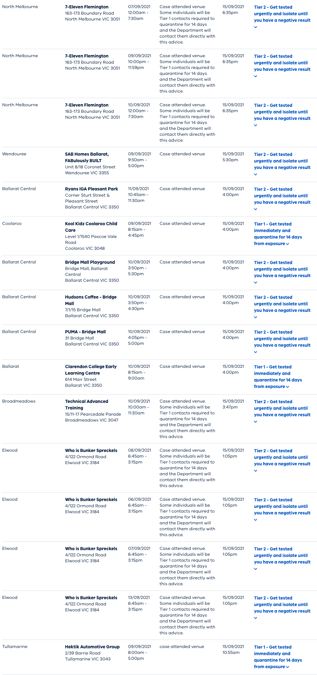 www.coronavirus.vic.gov.au_case-alerts-public-exposure-sites (23).png