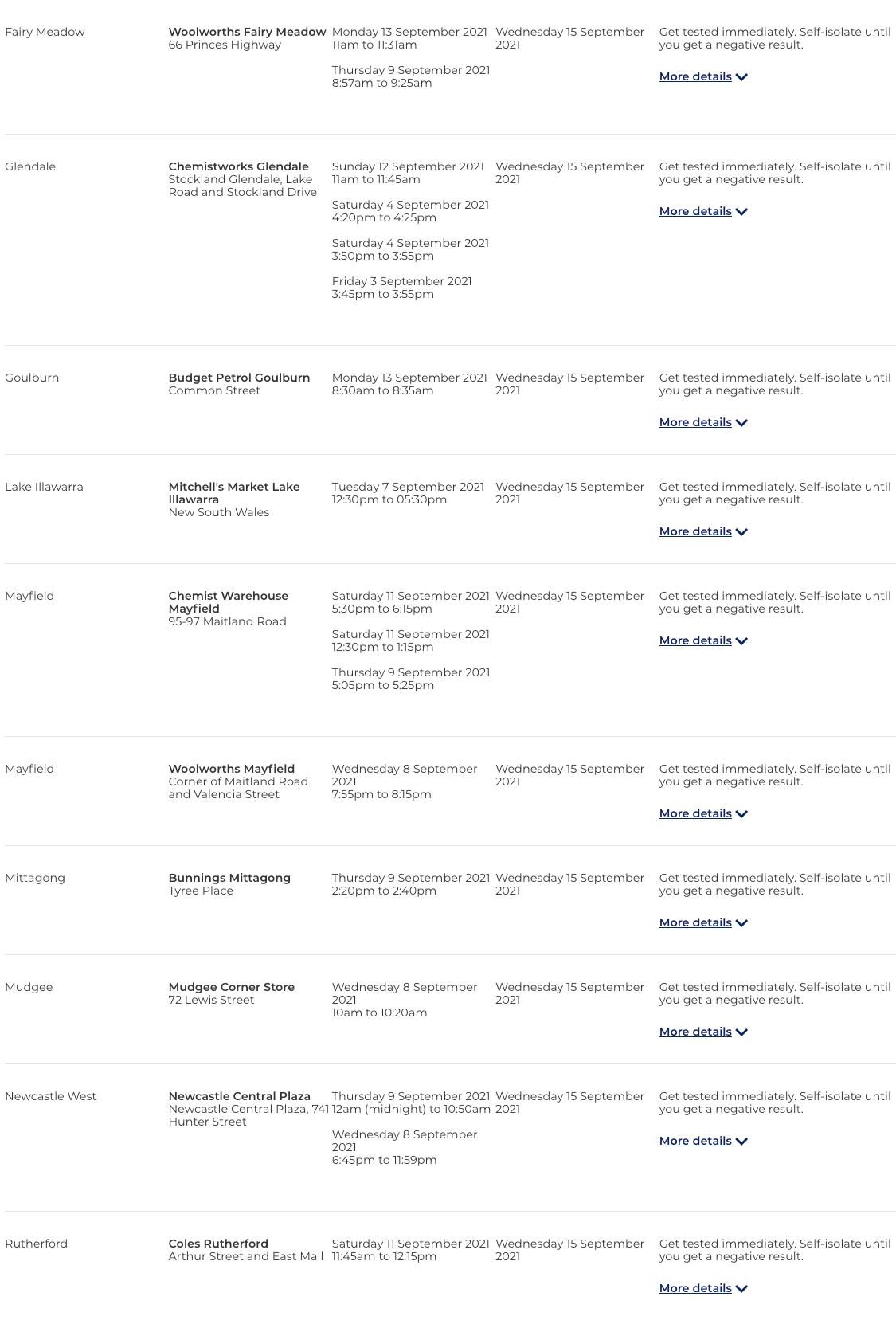 www.nsw.gov.au_covid-19_nsw-covid-19-case-locations_case-locations (37).png