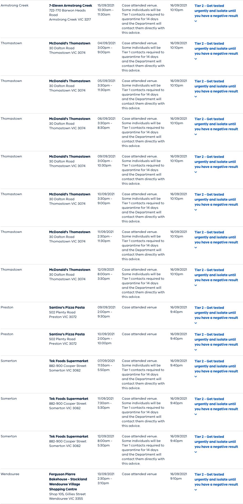 www.coronavirus.vic.gov.au_case-alerts-public-exposure-sites (1).png