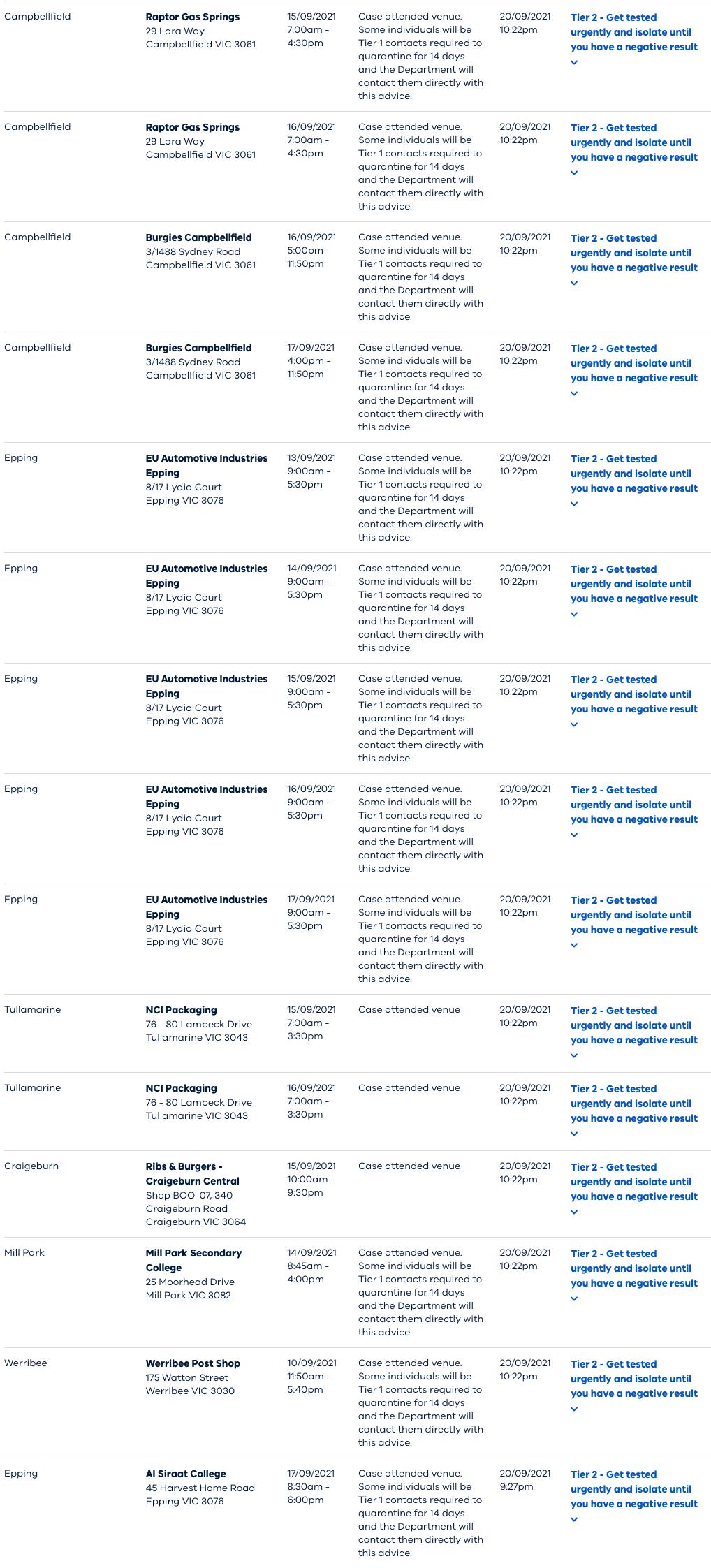 www.coronavirus.vic.gov.au_case-alerts-public-exposure-sites (7)的副本.png