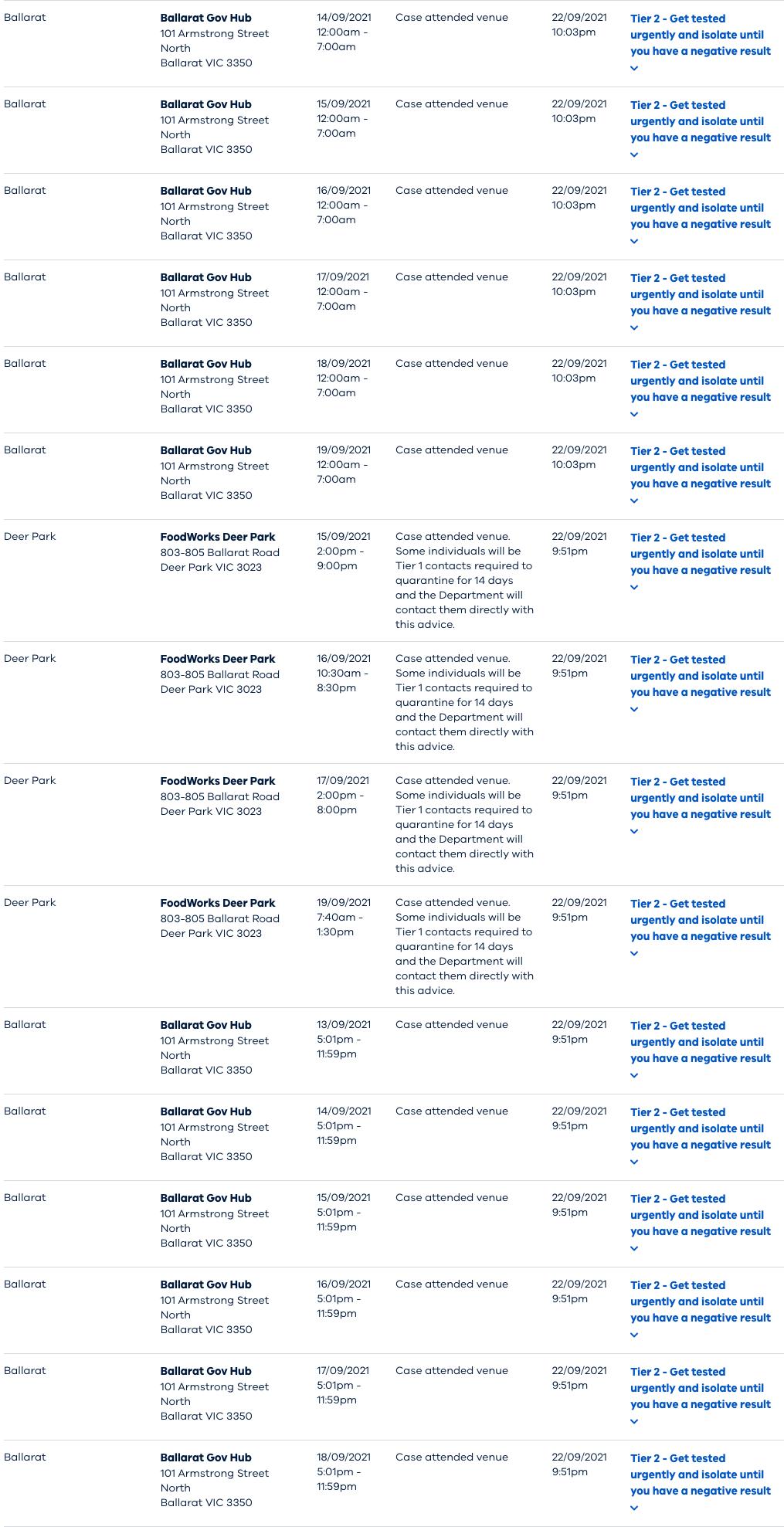 www.coronavirus.vic.gov.au_case-alerts-public-exposure-sites (13)的副本.png