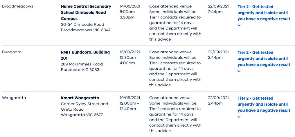 www.coronavirus.vic.gov.au_case-alerts-public-exposure-sites (11).png