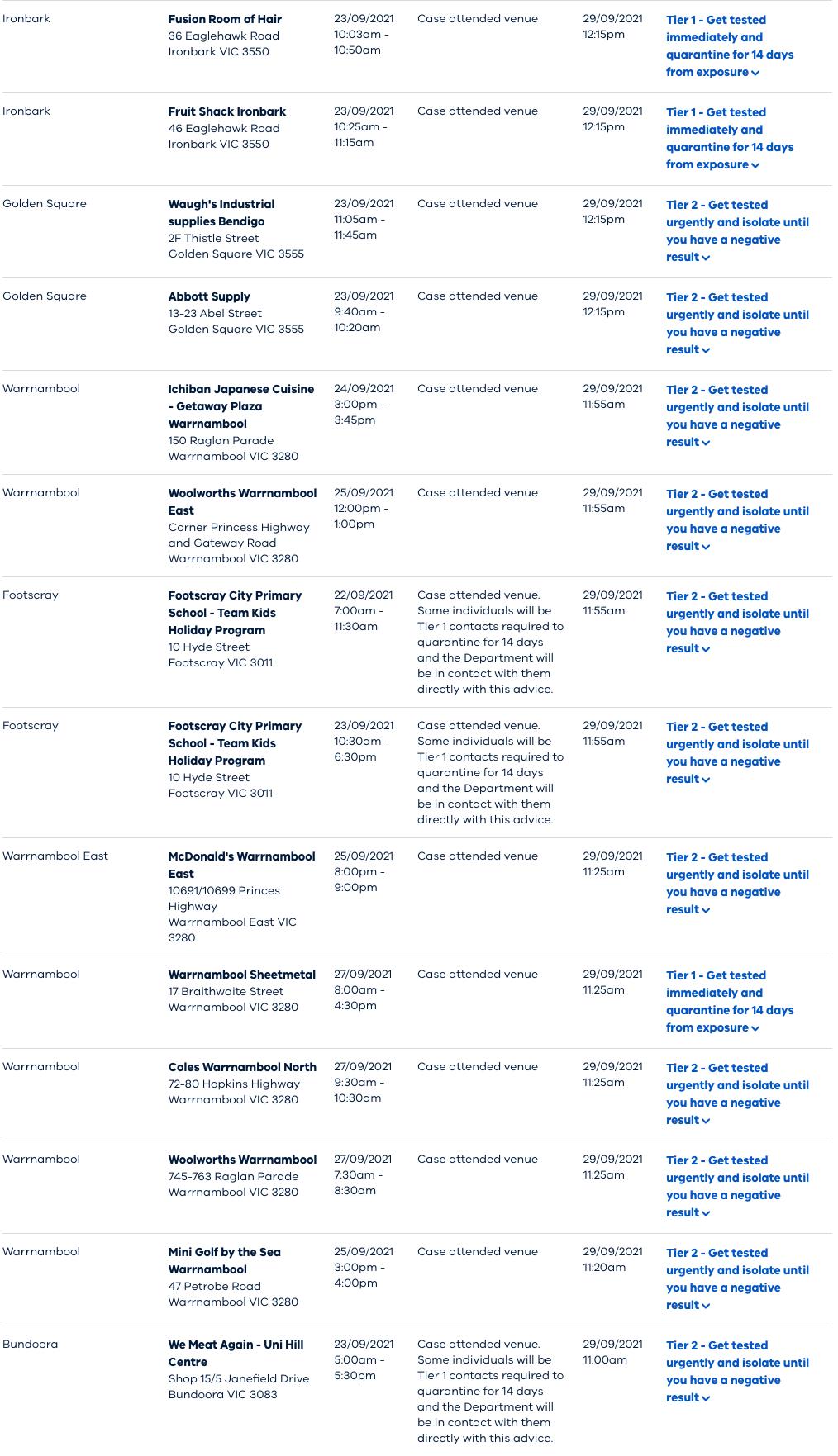 www.coronavirus.vic.gov.au_case-alerts-public-exposure-sites (24)的副本.png