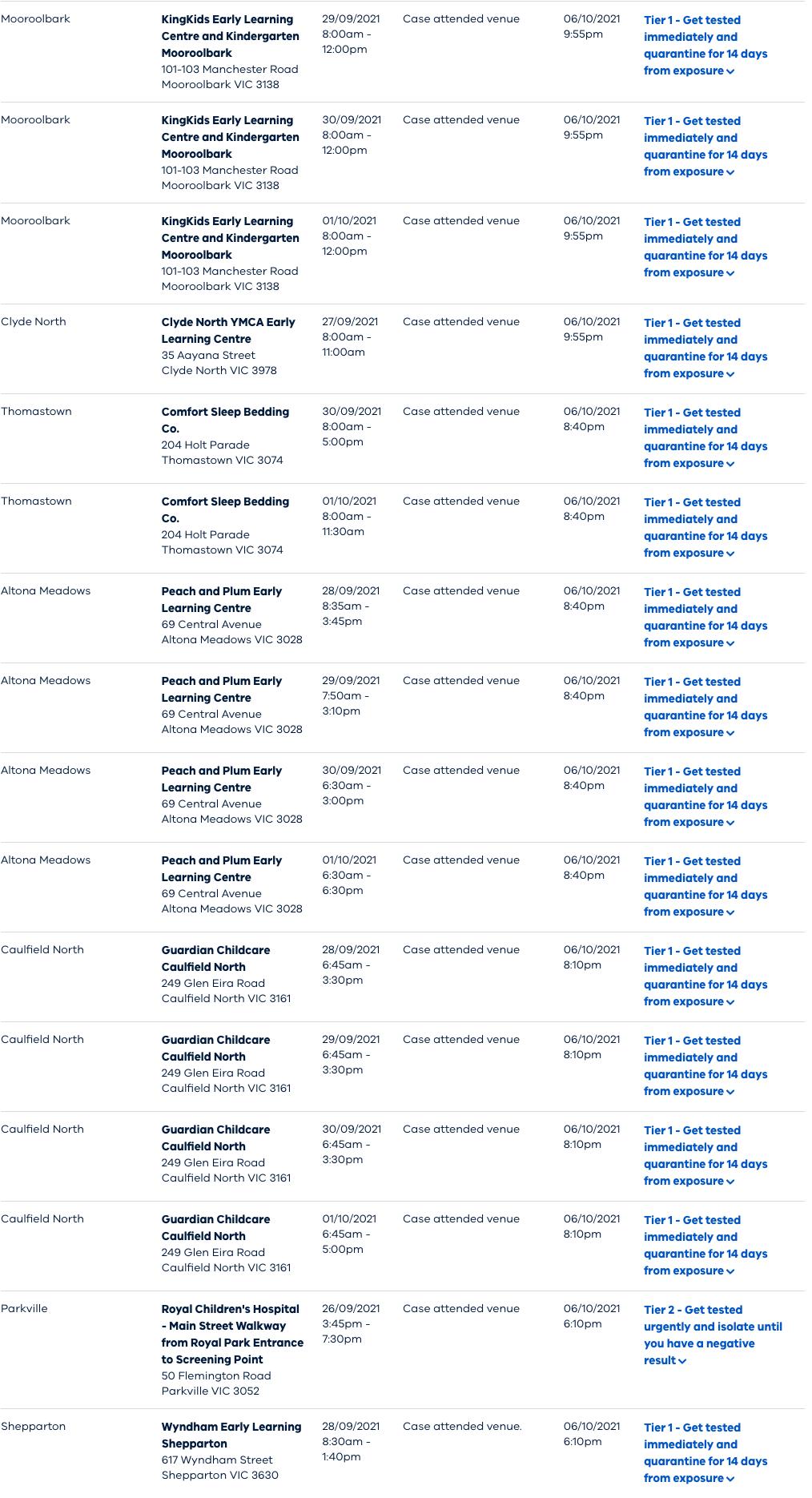 www.coronavirus.vic.gov.au_case-alerts-public-exposure-sites (33)的副本.png